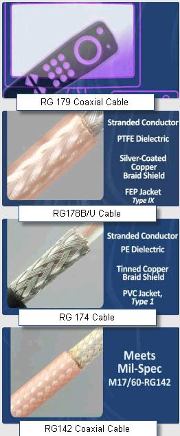 Spotlight on RG Coaxial Cables: RG179, RG178B/U, & RG142