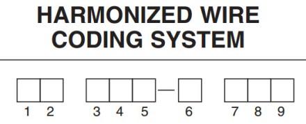 Harmonized Wire Coding Diagram